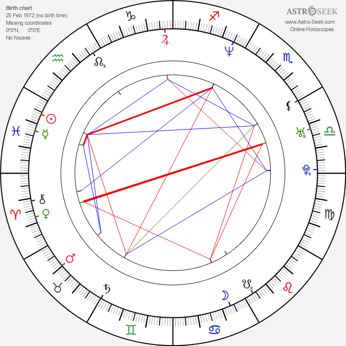 Anneke Kim Sarnau - Astrology Natal Birth Chart