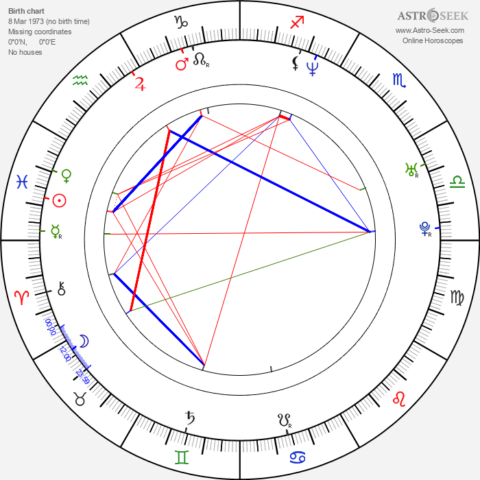 Anneke van Giersbergen - Astrology Natal Birth Chart