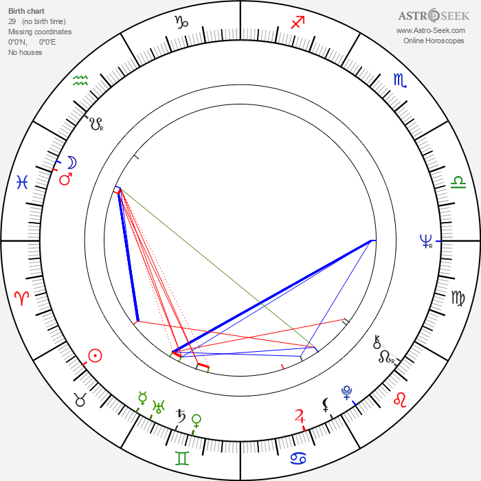 Anneli Ollikainen - Astrology Natal Birth Chart