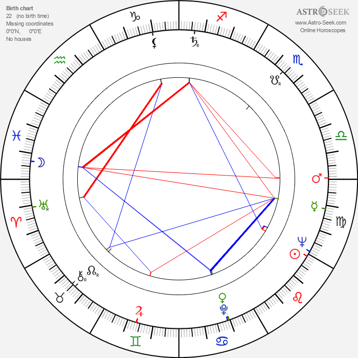 Anneli Pukema - Astrology Natal Birth Chart