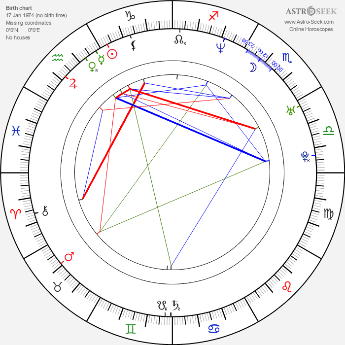 Annemarie Jacir - Astrology Natal Birth Chart