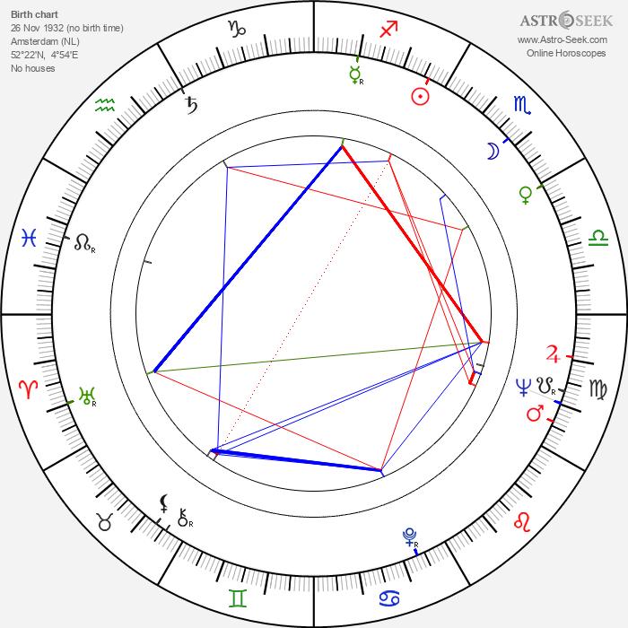 Annemarie Prins - Astrology Natal Birth Chart