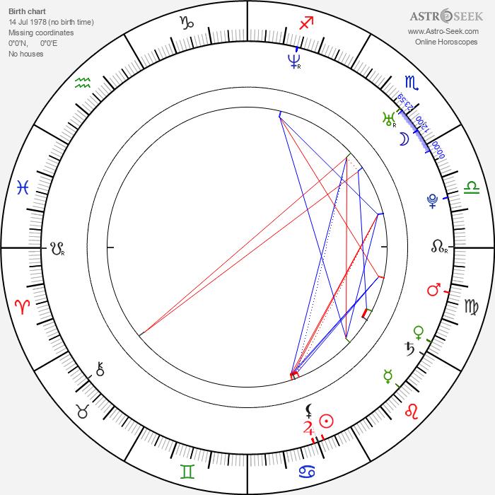 Annemie Coenen - Astrology Natal Birth Chart
