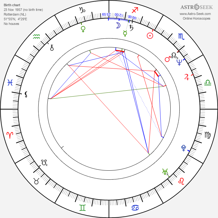 Annet Malherbe - Astrology Natal Birth Chart