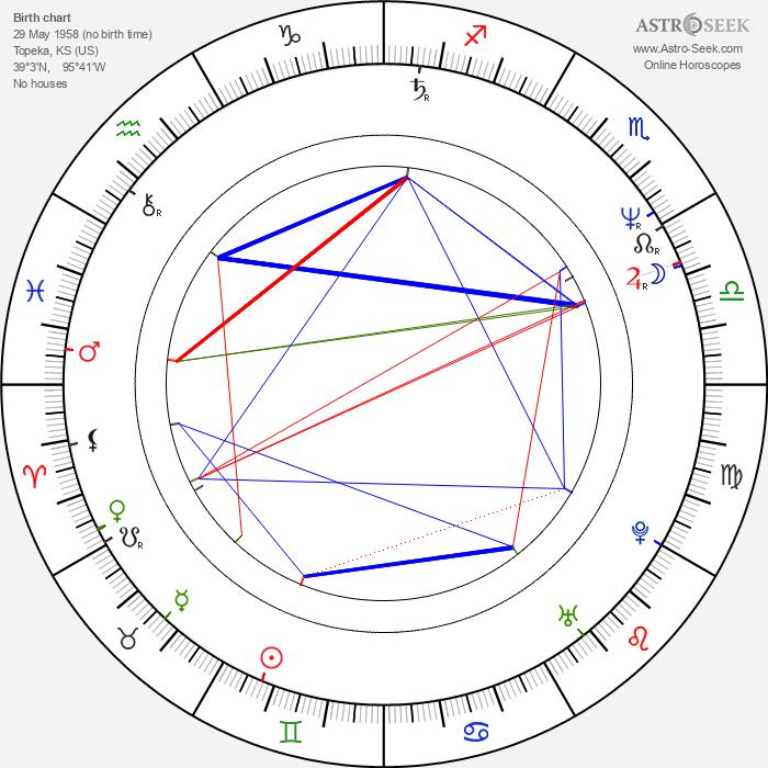 Annette Bening - Astrology Natal Birth Chart