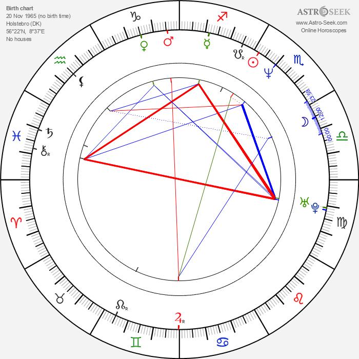 Annette K. Olesen - Astrology Natal Birth Chart