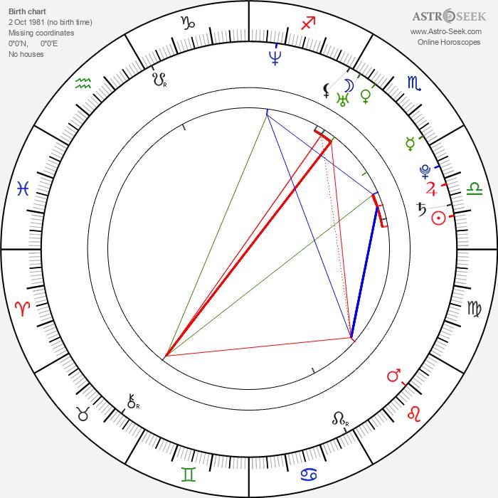 Annette Strasser - Astrology Natal Birth Chart