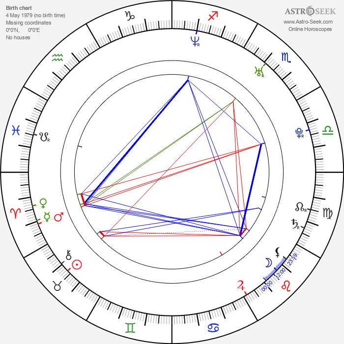 Anni-Kristiina Juuso - Astrology Natal Birth Chart
