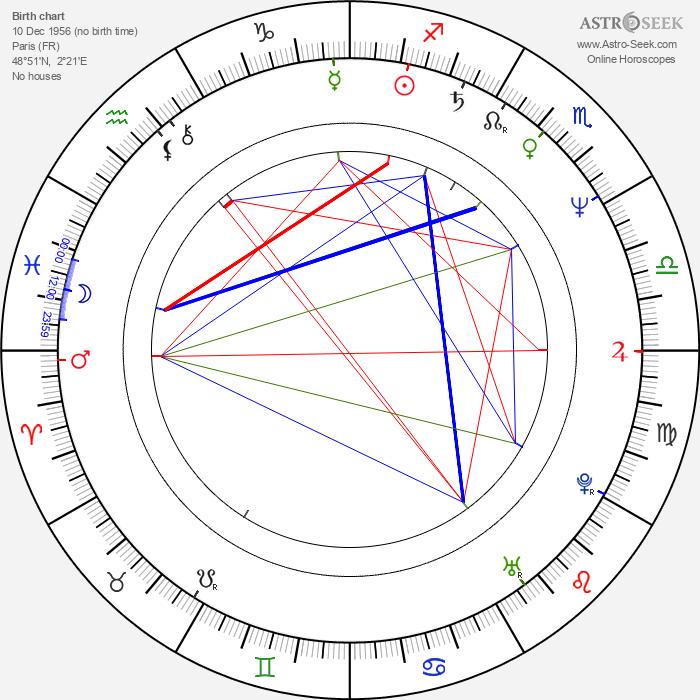 Annie Belle - Astrology Natal Birth Chart