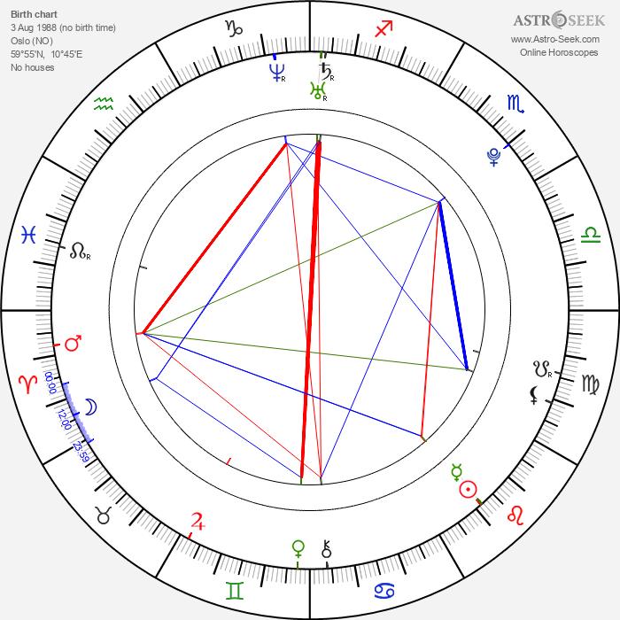 Annie Dahr Nygaard - Astrology Natal Birth Chart