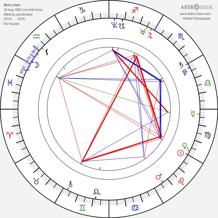 Annie Ilonzeh - Astrology Natal Birth Chart
