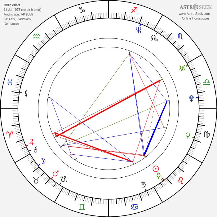 Annie Parisse - Astrology Natal Birth Chart