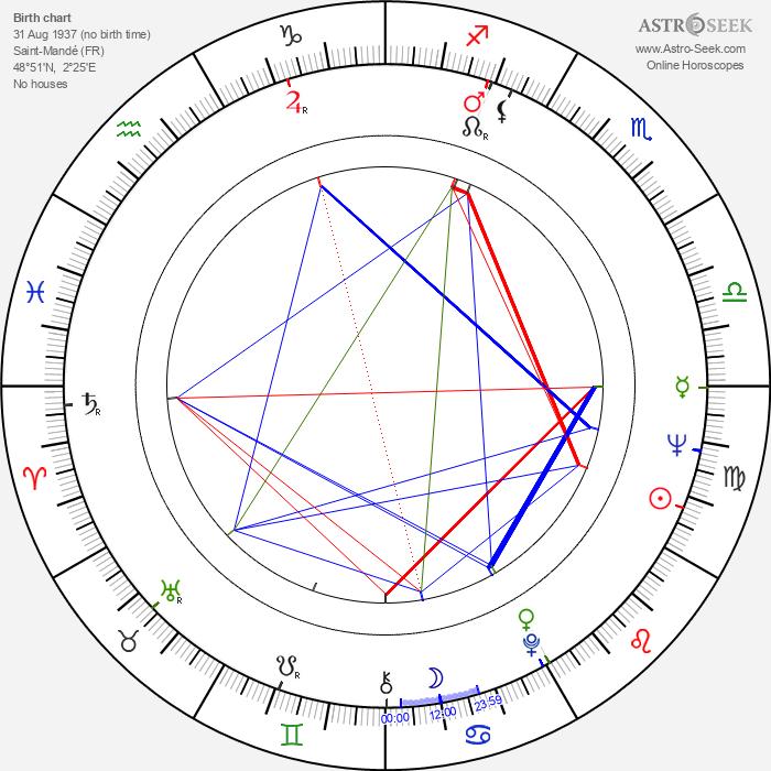 Annie Tresgot - Astrology Natal Birth Chart