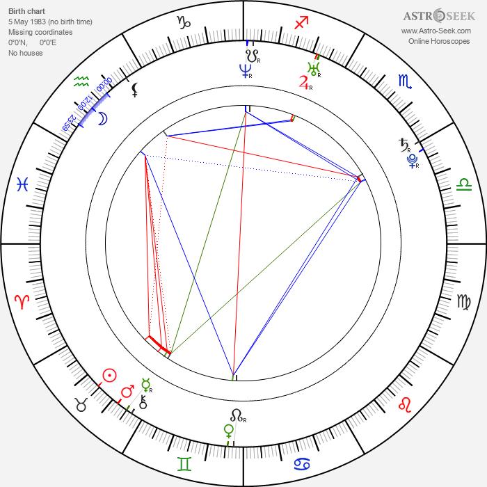 Annie Villeneuve - Astrology Natal Birth Chart