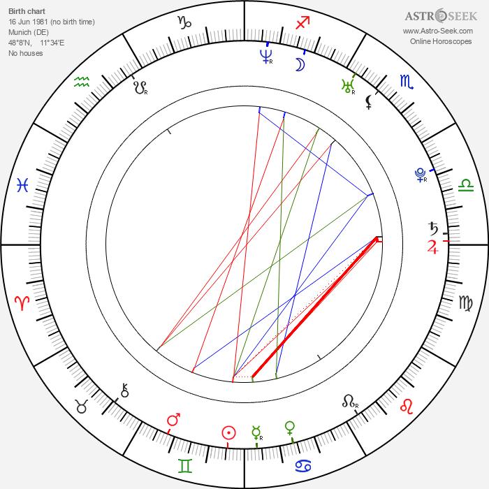 Annika Blendl - Astrology Natal Birth Chart