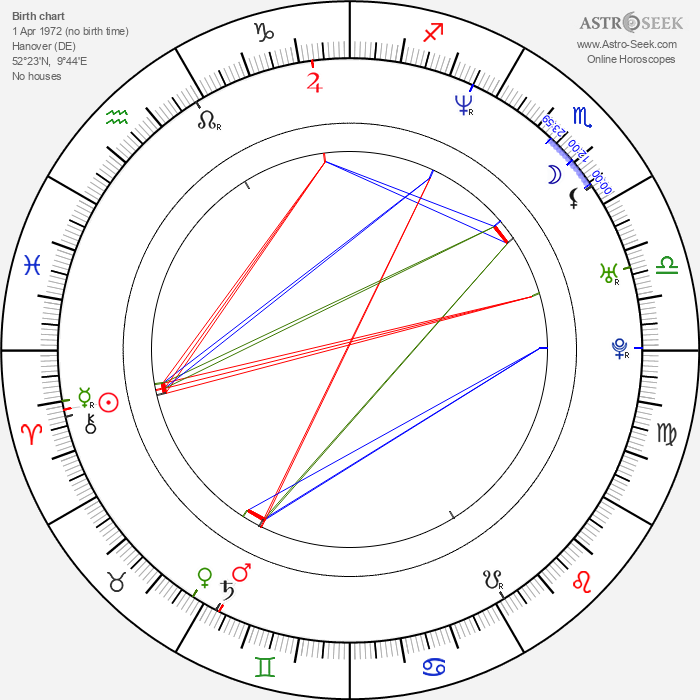 Annika de Buhr - Astrology Natal Birth Chart