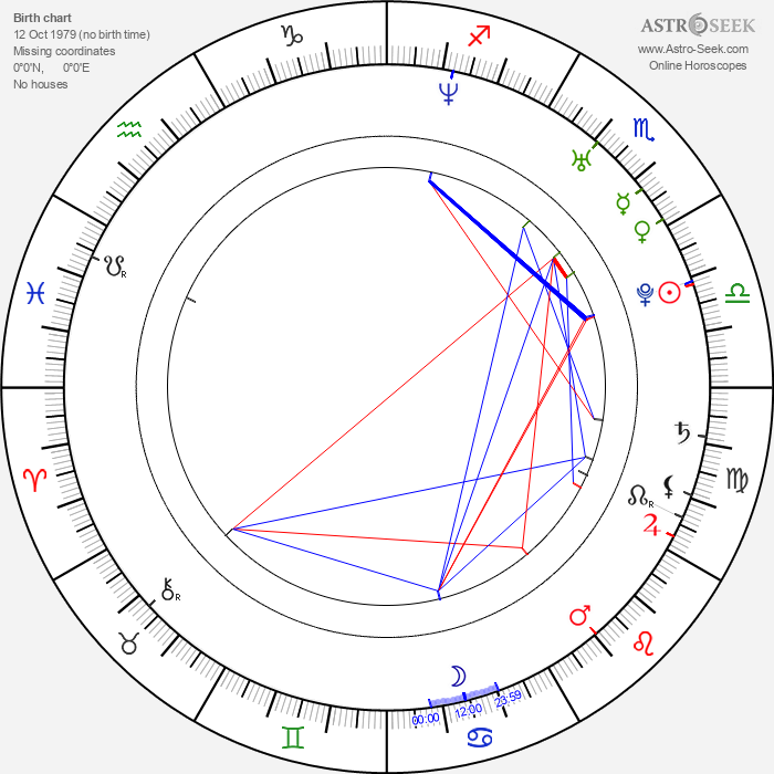 Anson Leung - Astrology Natal Birth Chart