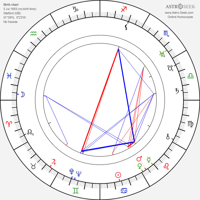 Anthony Berkeley - Astrology Natal Birth Chart