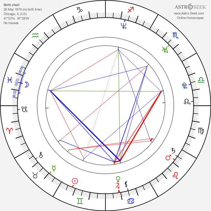 Anthony Bonaventura - Astrology Natal Birth Chart