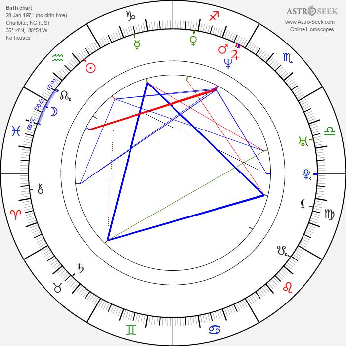 Anthony Hamilton - Astrology Natal Birth Chart