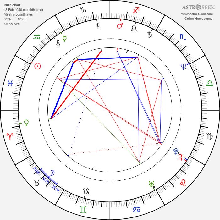 Anthony Hornus - Astrology Natal Birth Chart