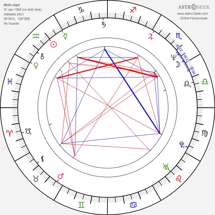 Anthony LaPaglia - Astrology Natal Birth Chart