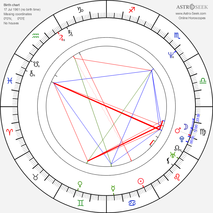 Anthony Lee - Astrology Natal Birth Chart