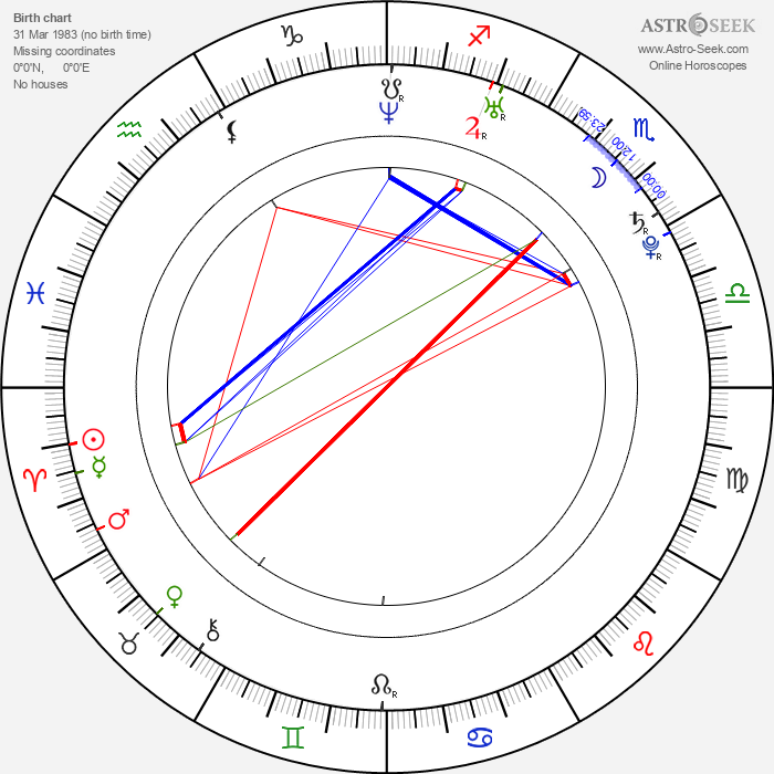 Anthony Lewis - Astrology Natal Birth Chart
