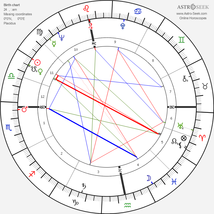 Anthony Newley - Astrology Natal Birth Chart