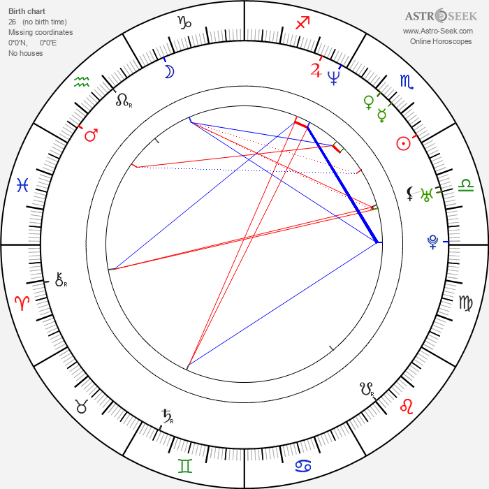 Anthony Rapp - Astrology Natal Birth Chart