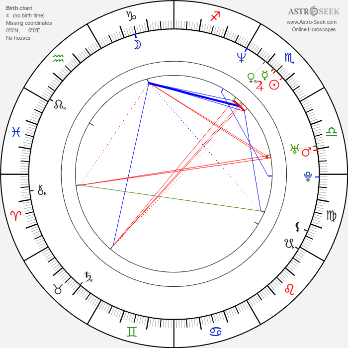 Anthony Ruivivar - Astrology Natal Birth Chart