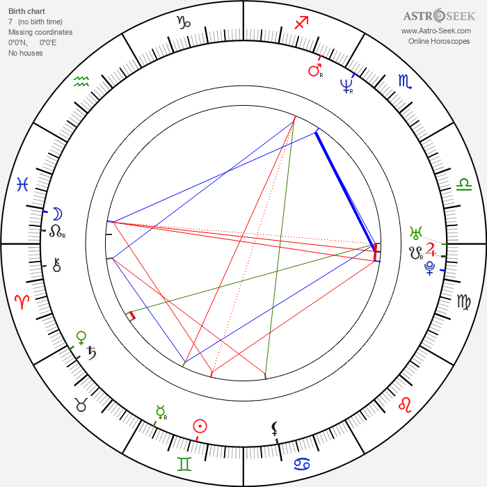 Anthony Simcoe - Astrology Natal Birth Chart