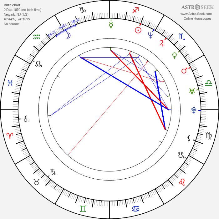 Anthony 'Treach' Criss - Astrology Natal Birth Chart