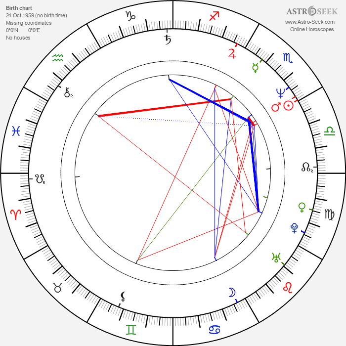 Anthony Waller - Astrology Natal Birth Chart