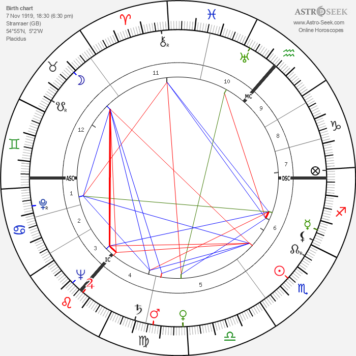 Anthony Wheeler - Astrology Natal Birth Chart