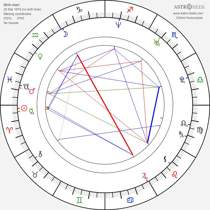 Anti Reinthal - Astrology Natal Birth Chart