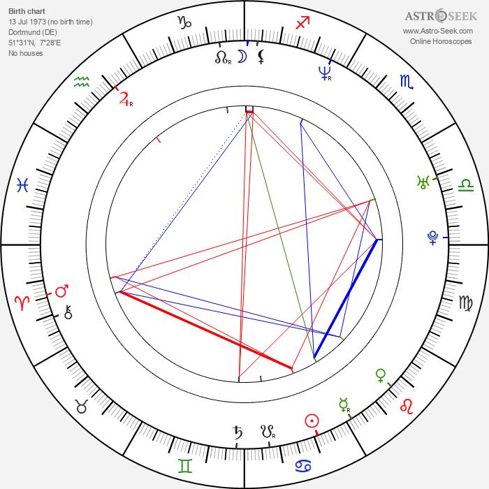 Antje Kruska - Astrology Natal Birth Chart