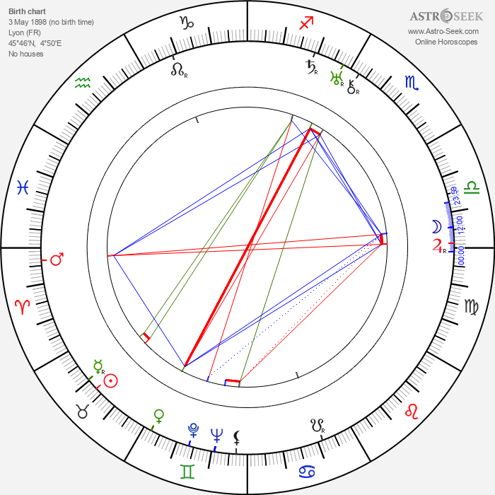Antoine Balpêtré - Astrology Natal Birth Chart