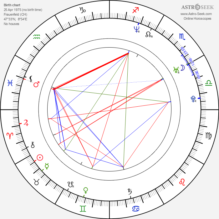 Antoine Cattin - Astrology Natal Birth Chart