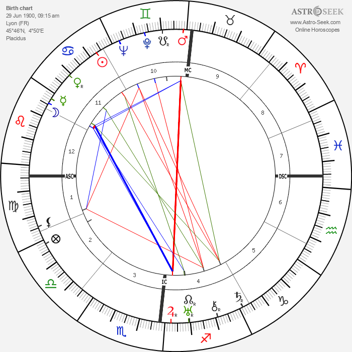 Antoine de Saint-Exupéry - Astrology Natal Birth Chart