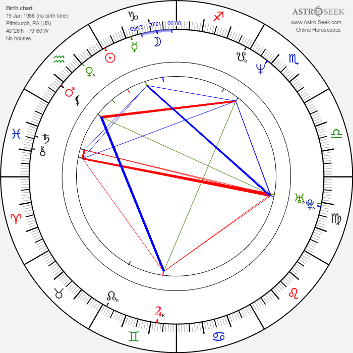 Antoine Fuqua - Astrology Natal Birth Chart