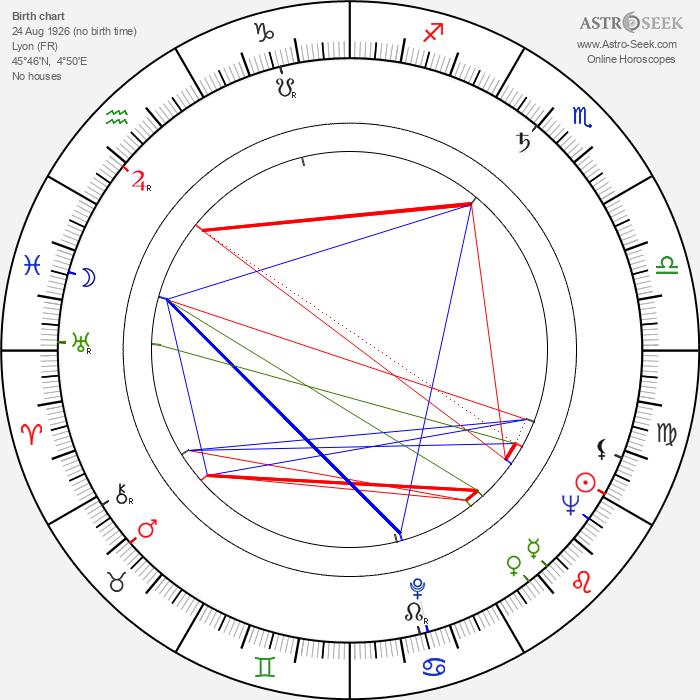 Antoine Marin - Astrology Natal Birth Chart