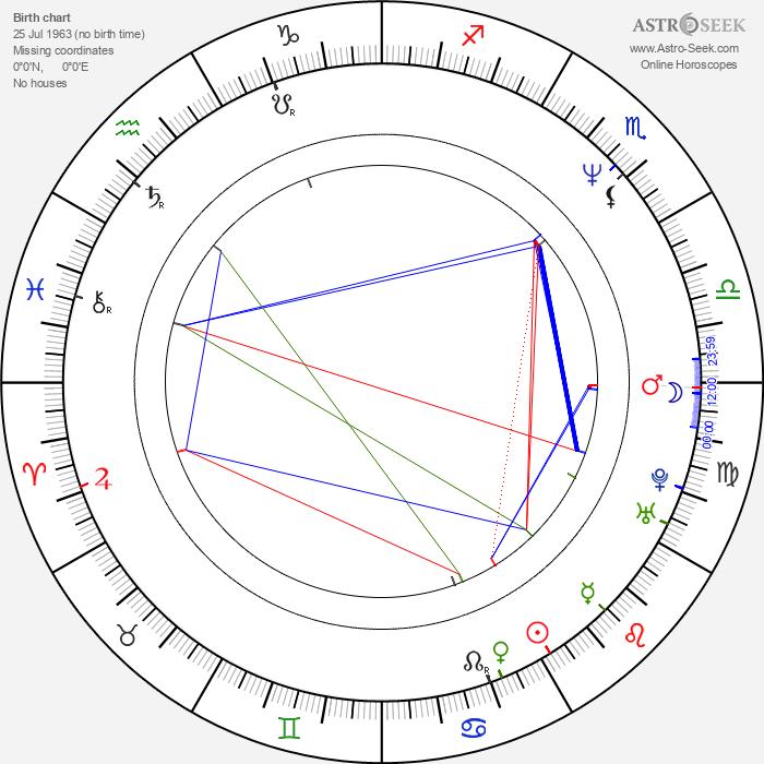 Antonella Fattori - Astrology Natal Birth Chart