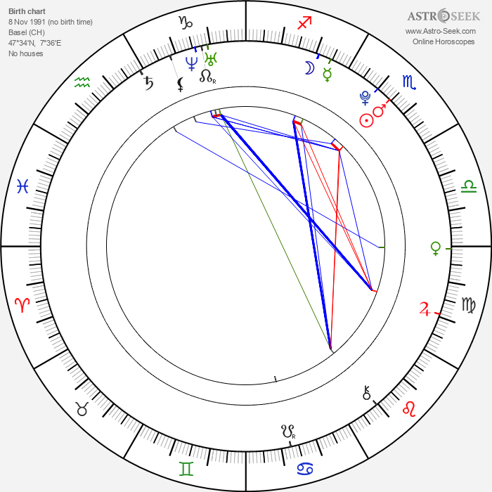 Antonella Trapani - Astrology Natal Birth Chart