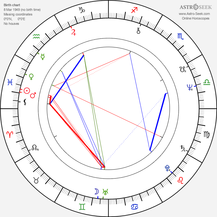 Antonello Venditti - Astrology Natal Birth Chart