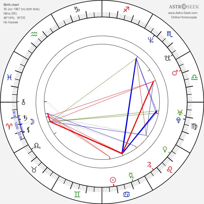 Antónia Miklíková - Astrology Natal Birth Chart