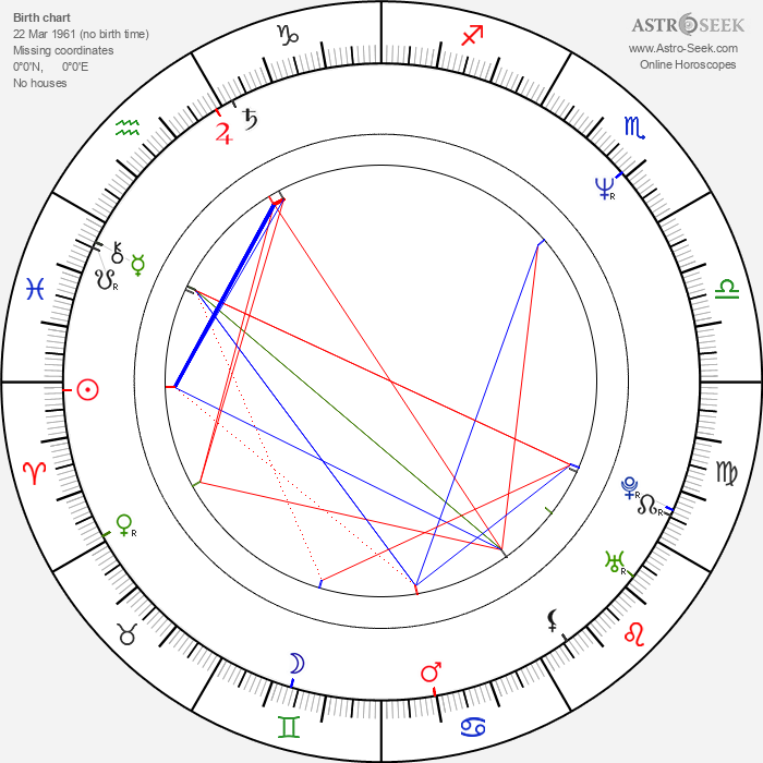 Antonia San Juan - Astrology Natal Birth Chart