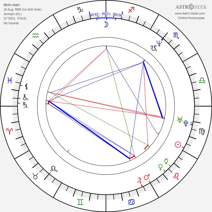 Antonie Kamerling - Astrology Natal Birth Chart