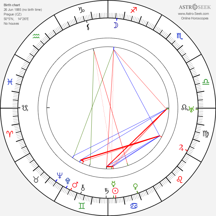 Antonie Nedošinská - Astrology Natal Birth Chart