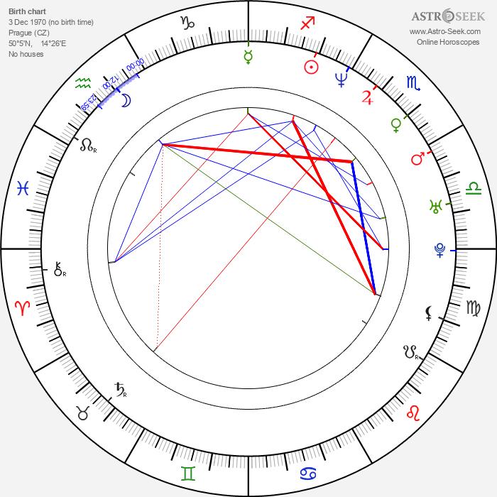 Antonín Chundela - Astrology Natal Birth Chart